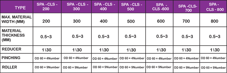 SPA-CLS TYPE